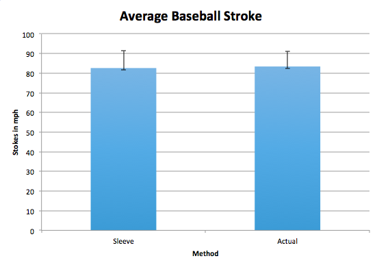 File:Baseballstroke.png