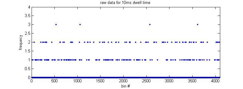 File:Data10ms.jpg