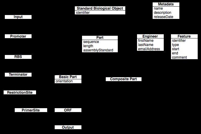 File:BOL Class Model.png