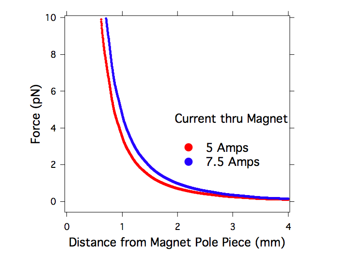Image:MagMT 0.png