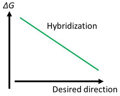 File:Hybri graph format.jpg