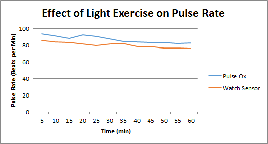 Pearson Pulse.png