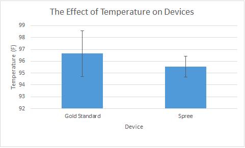 File:Temperature t.jpg