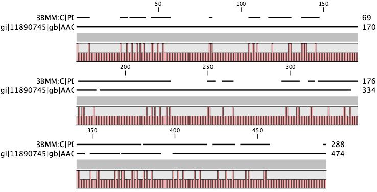File:TriA vs. 3BMM chainC.png