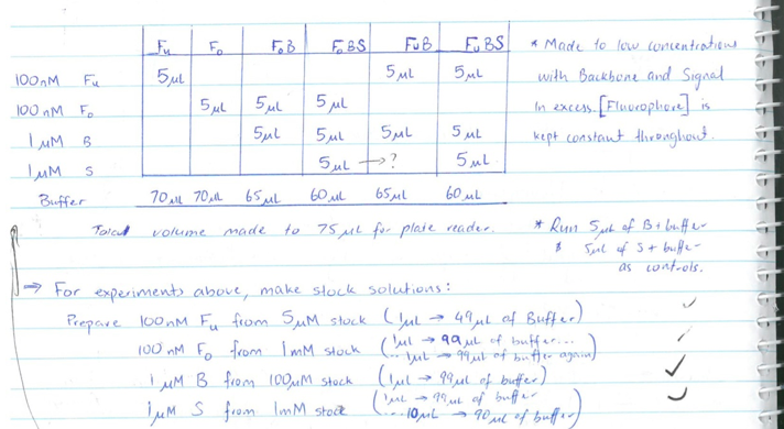 File:2014-EchiDNA-LAB-BOOK-EXPERIMENT 1-shit Fig2.png
