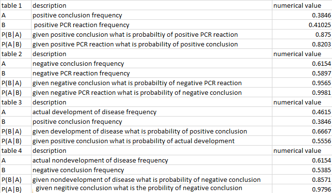 File:Calculationsstuff.png