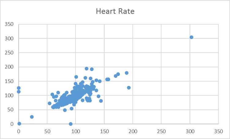 File:HeartRateG3.png