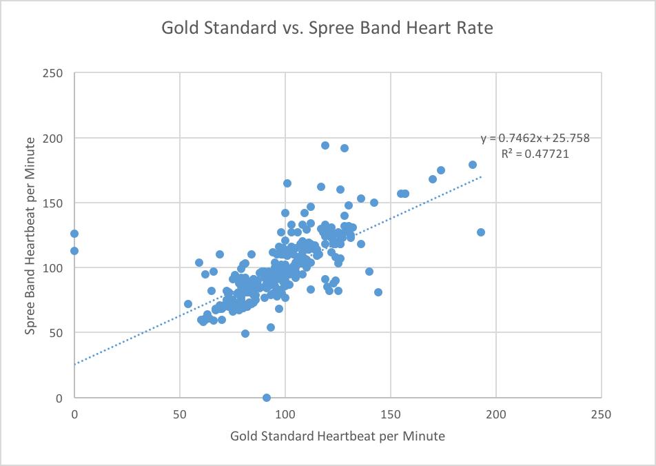 Stone Heartbeat Comparison.png