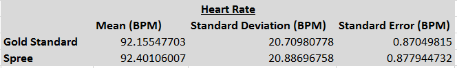 File:Heart rate descriptive statistics.PNG
