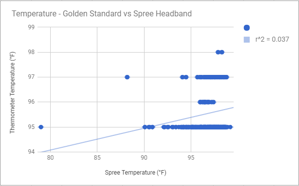 Spree temperature vs golden.PNG