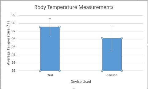 File:BodyTemp.jpg