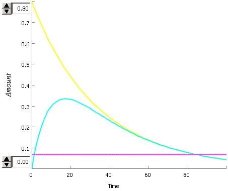 Model predetor sensor output low AHL.JPG
