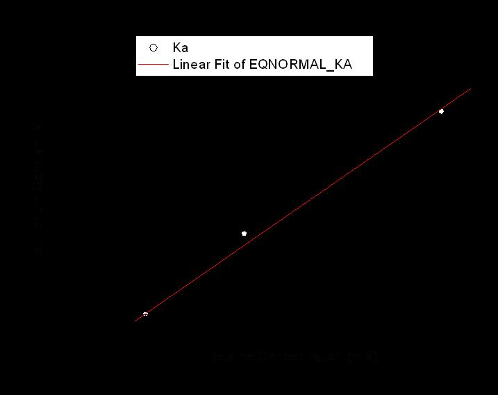File:SJK Betaine Equilibrium Constant.png
