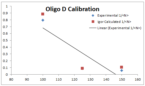 2013 0708 OD calibration.PNG