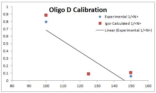 2013 0708 OD calibration.PNG
