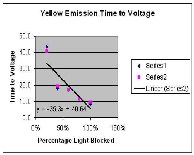 File:Yellow