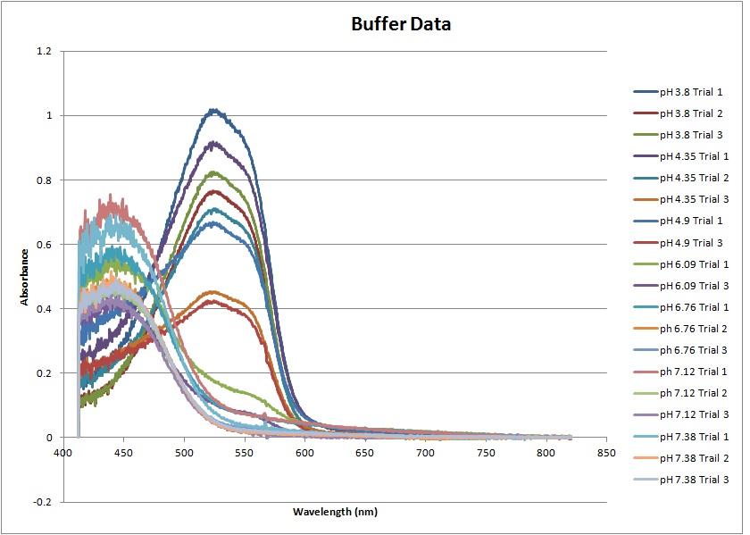 Buffer Data.jpg