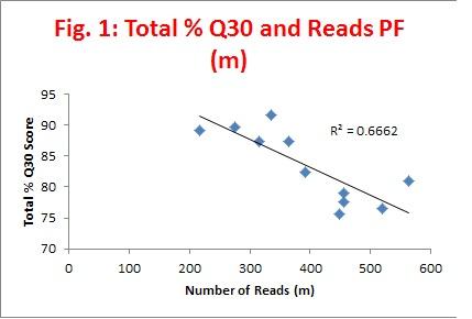 File:Q30 readspf 120414.jpg