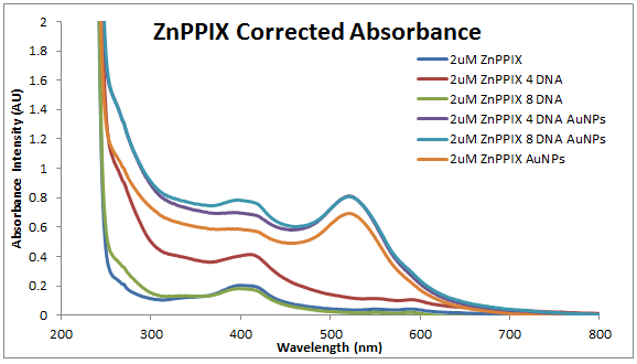 File:2013 1030 ZnPPIX abs.PNG