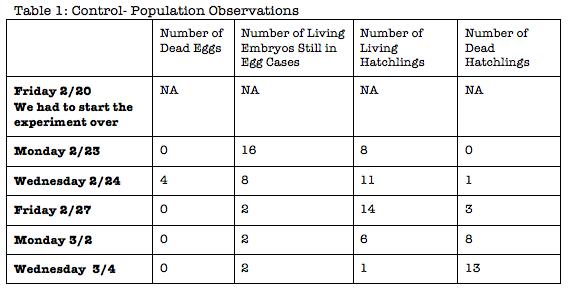 File:Tabel 1 hjs.jpg