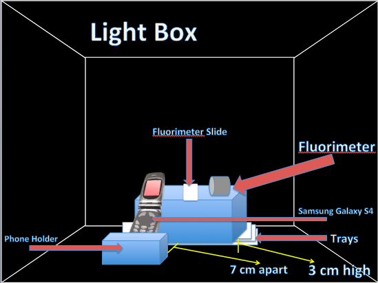 File:Fluorimeter Representation.jpg