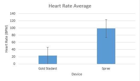 File:FoxyHeartrate.PNG