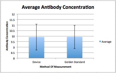 AverageAntibody.jpg