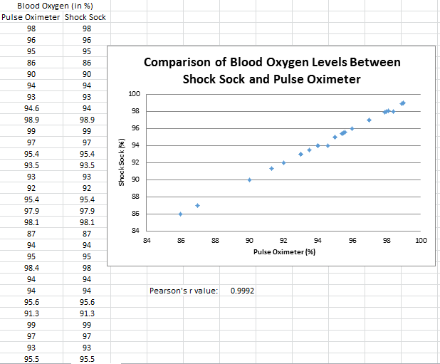 Blood Oxygen g7.png