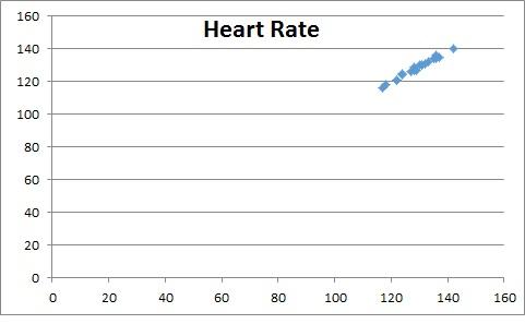 Heart Rate2.jpg