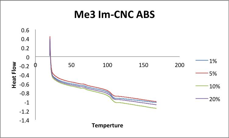 File:5 23 2014 mod CNC ABS megan.png