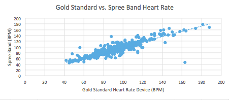 File:Heart Rate.PNG