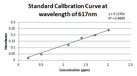 Calibration617.png