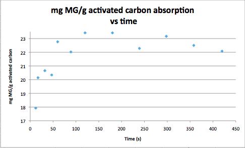 G carbon 221114.png