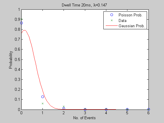 File:Poisanalysiswithgauss 11.png