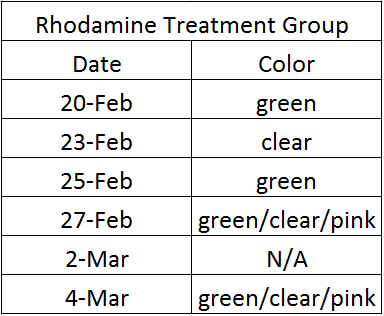 File:Rhodamine color.PNG