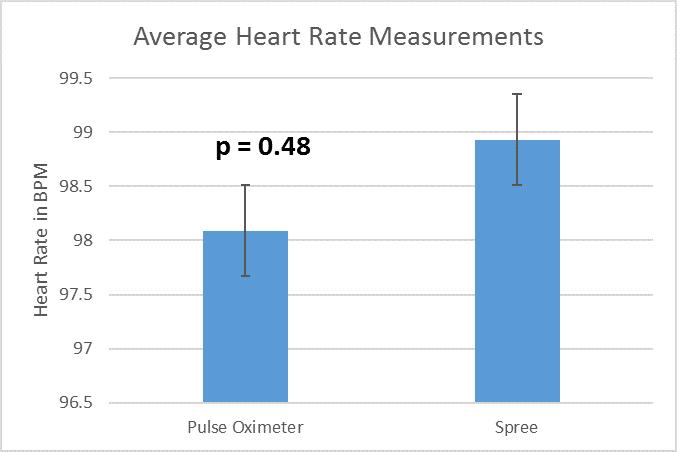Average heartrate.jpg