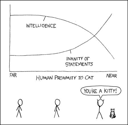 Cat proximity.png