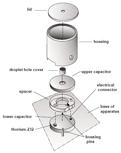 File:Droplet Viewing Chamber.jpg