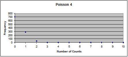 File:Poisson4.jpg