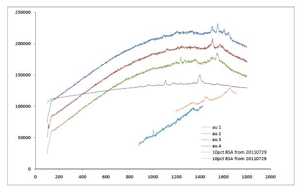 File:20110811-05 thru -08 same aggregate piece as -04 scan.png