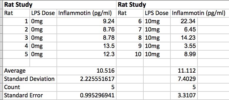 File:BME 100- Rat table.png