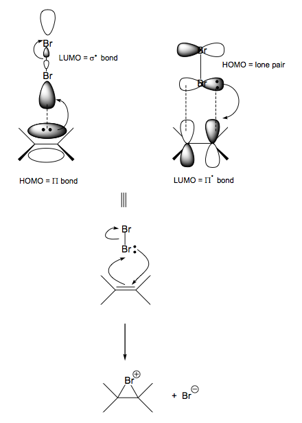 Scheme 9: Mechanism of Formation of the Bromonium Ion