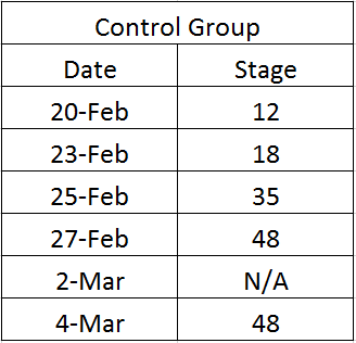 File:Control stage.PNG