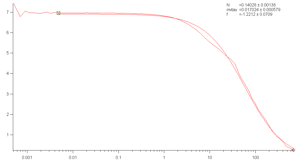 Green bead igor curve.png