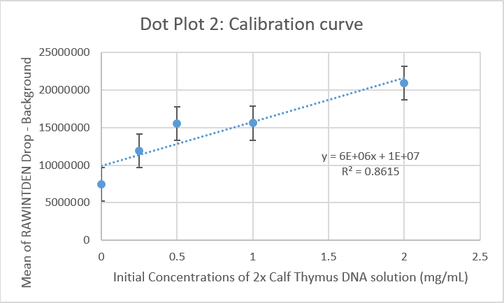 File:Group 8 1030 graph2 PCR D.PNG