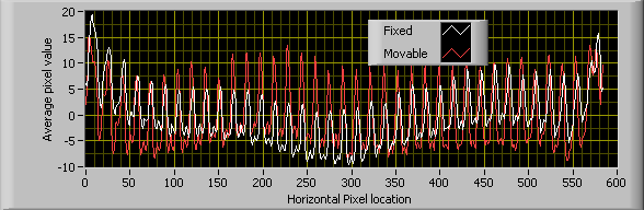 GC3 phase readings.PNG