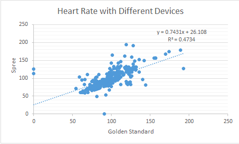 File:Heart rate scatter.jpg