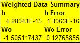 File:Weighted h data summary.JPG