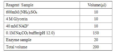 File:Xmu table3-3.jpg