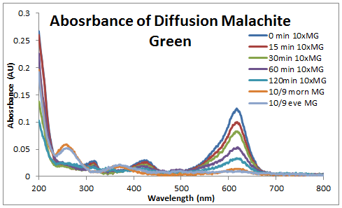 2014 1008 abs spectra MG diffusion.PNG